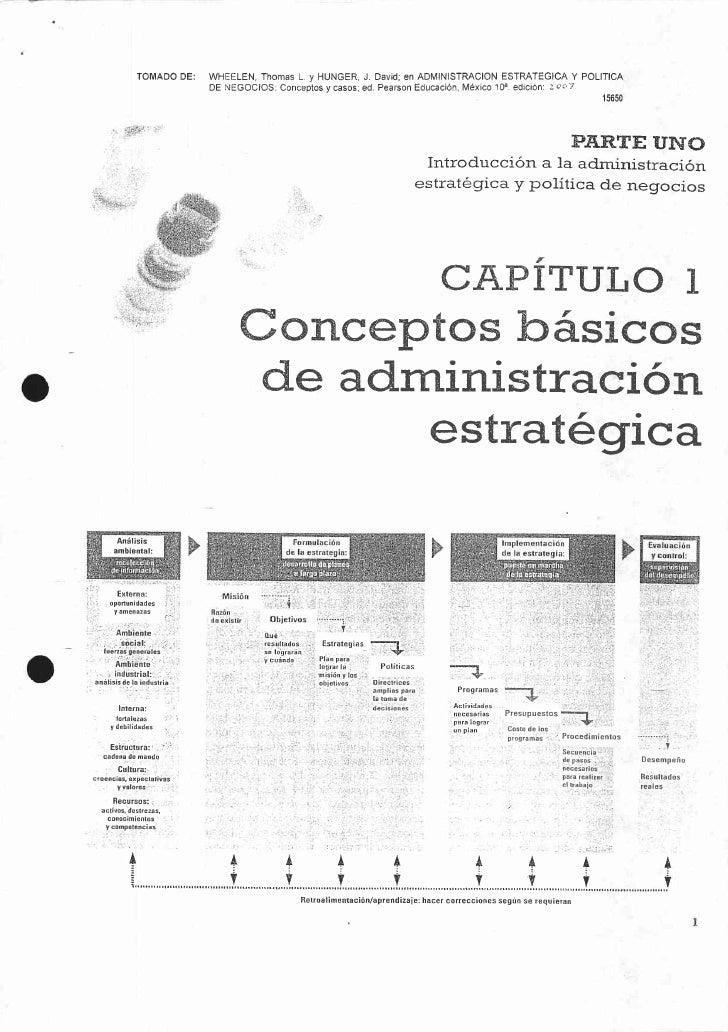 Conceptos Básicos de la Administración Estratégica 15650
