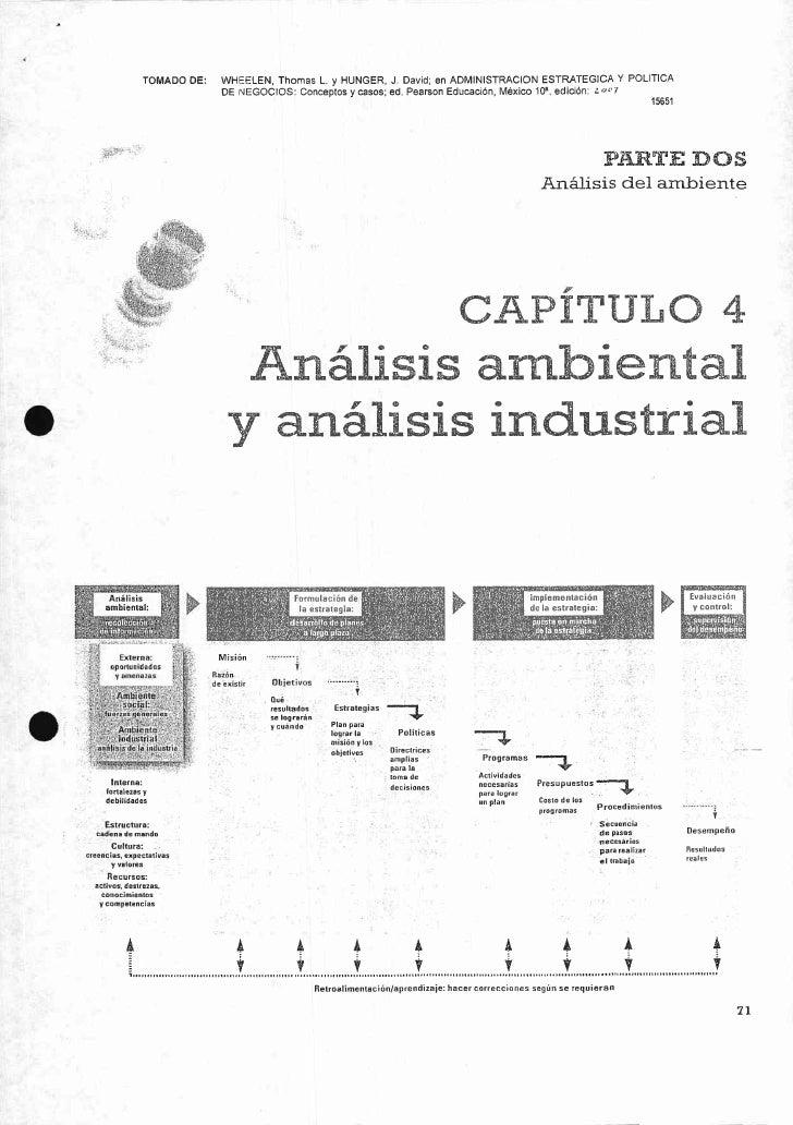 Análisis Ambiental y Análisis Industrial 15651