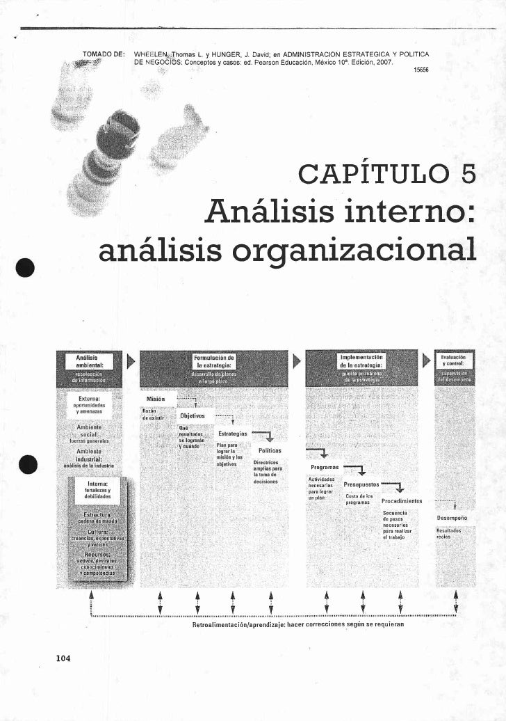 Análisis Interno: Análisis Organizacional 15656
