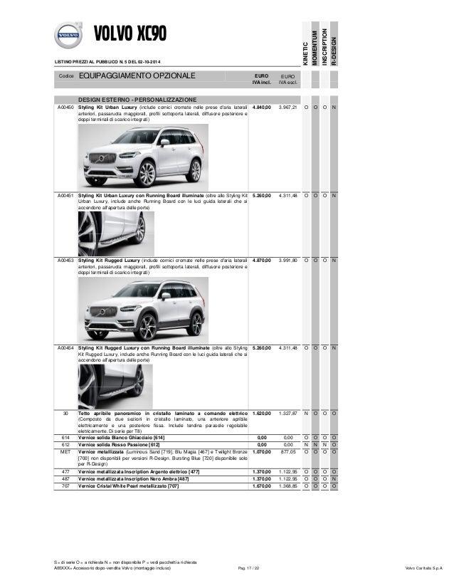 LISTINO PREZZI AL PUBBLICO N. 5 DEL 02-10-2014 KINETIC INSCRIPTION R-DESIGN MOMENTUM VOLVO XC90 Codice EQUIPAGGIAMENTO OPZ...
