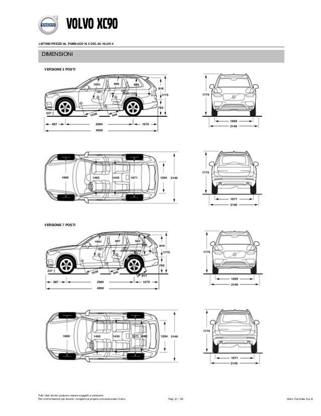 Volvo XC90 2015 - Listino prezzi al pubblico