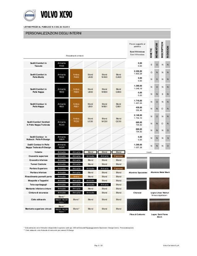 LISTINO PREZZI AL PUBBLICO N. 5 DEL 02-10-2014 PACCHETTI A RICHIESTA MCOJR BUSINESS KINETIC 31% 1.450,00 1.188,52 O N N N ...
