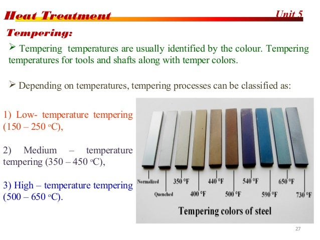 Steel Heat Color Chart Ibovnathandedecker
