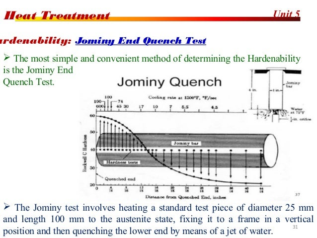 jominy test determine hardenability three type steels Predictive tools for the isothermal hardening of  known are the jominy hardenability test and the grossman  to determine the quenchant.