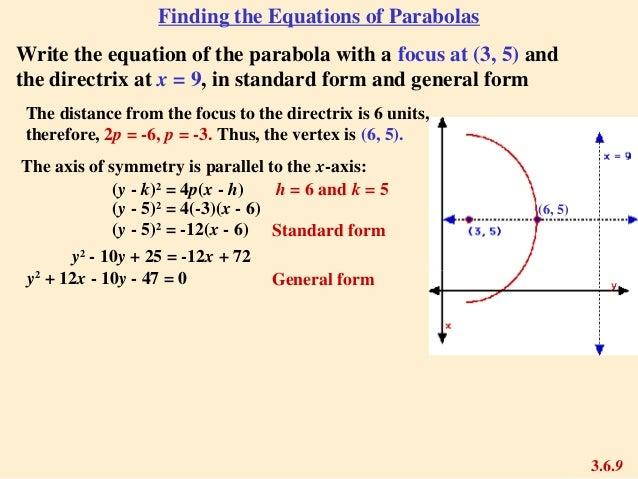 1576 Parabola