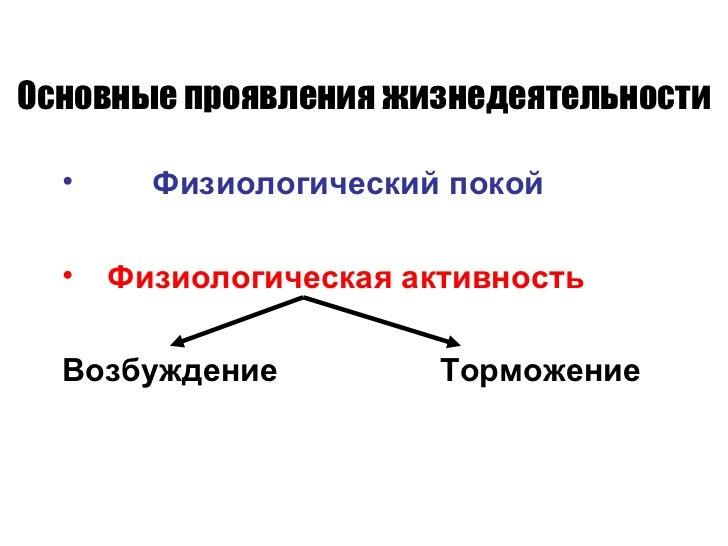 Основные проявления жизнедеятельности <ul><li>Физиологический покой </li></ul><ul><li>Физиологическая активность </li></ul...