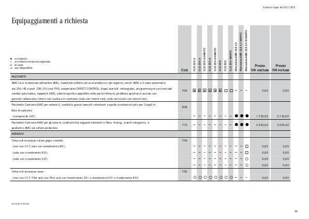Bang /& Olufsen Altoparlante-Copertura Mercedes a 221 727 00 88