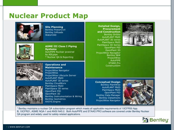 Iso 15926 Standard For Nuclear Power