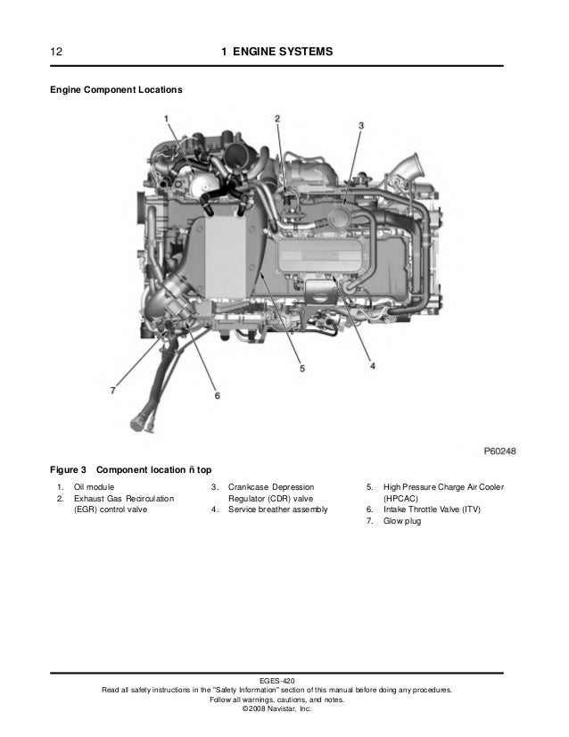 159884774 maxforce ingles rh slideshare net Navistar DT 570 Engine Fuel System For Navistar DT 570 Engine Fuel System For