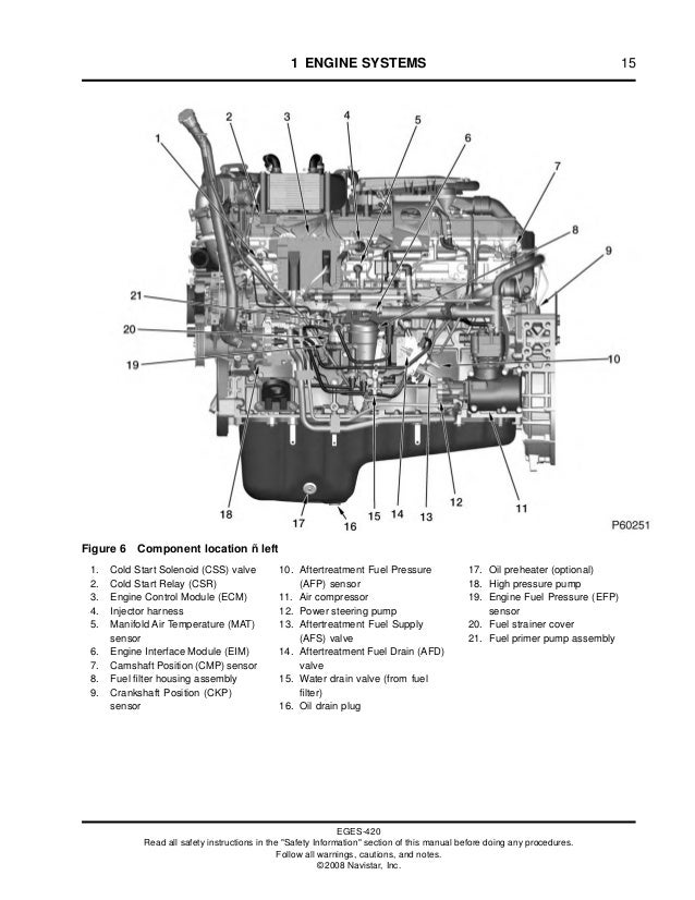 Appealing Maxi Force Engines Diagrams Ideas - Best Image Wire ...
