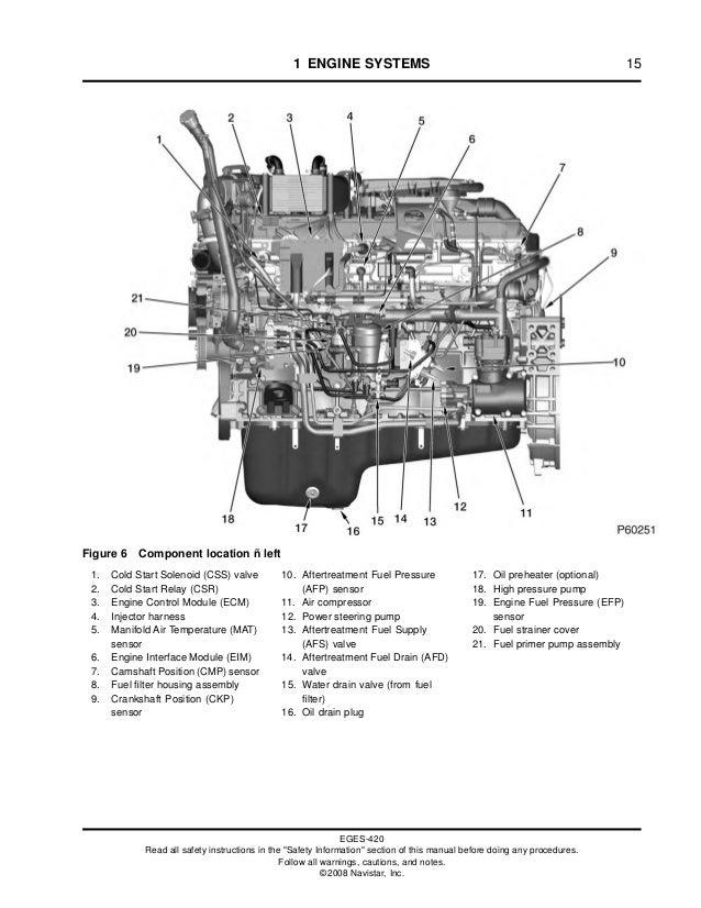 159884774 maxforce ingles rh slideshare net 6.4 Diesel Engine maxxforce engine diagram