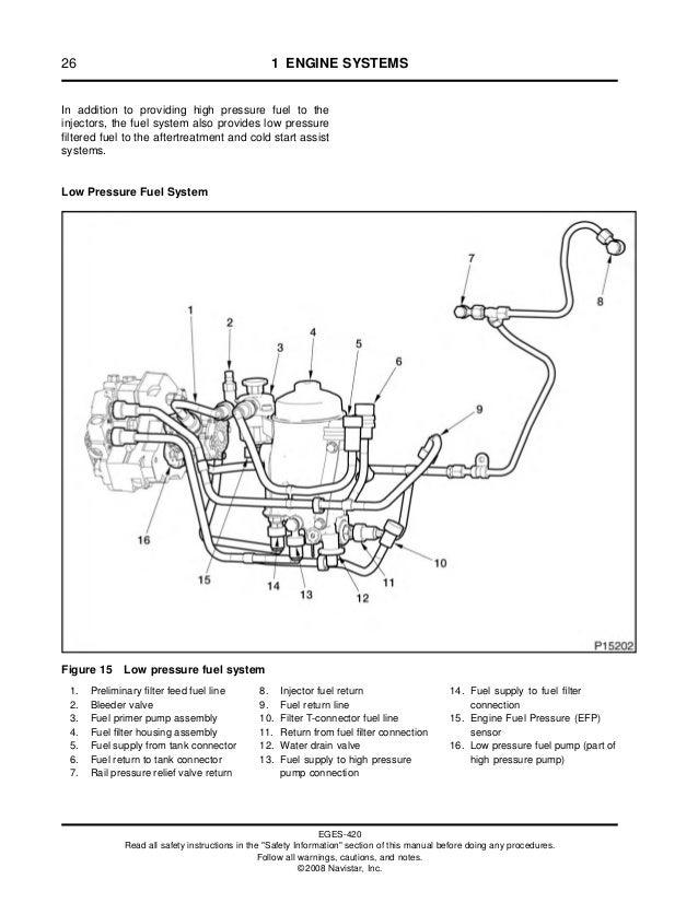 6 5 Turbo Diesel Fuel Filter Housing