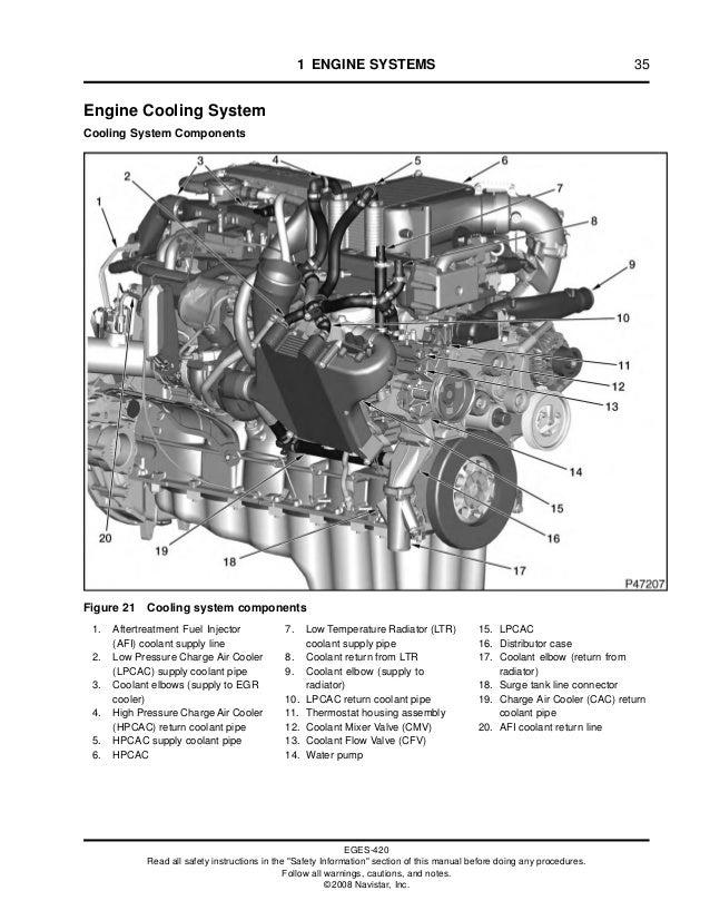 car engine system diagram 159884774 maxforce-ingles #6