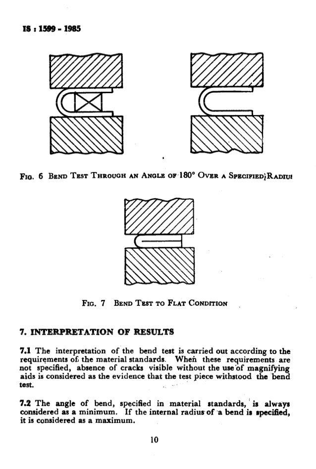 1599 methods for bend test
