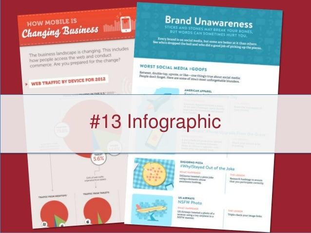 13 Infographic Examples: Kissmetrics' Infographics