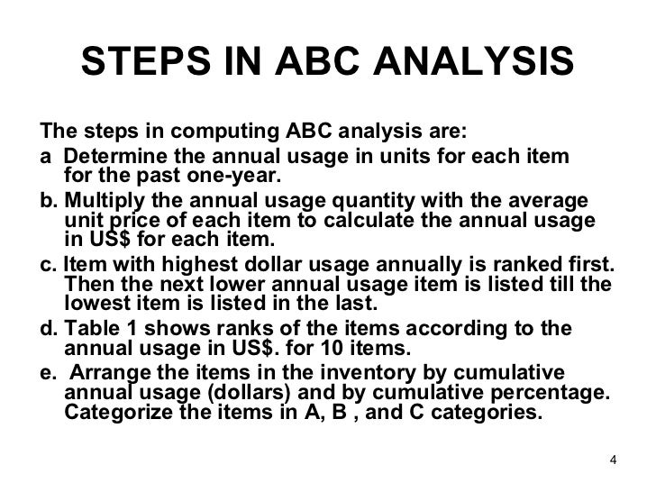 the abc analysis In this page there is the base theory to understand what is the abc analisys and how to carry out a calcuation.