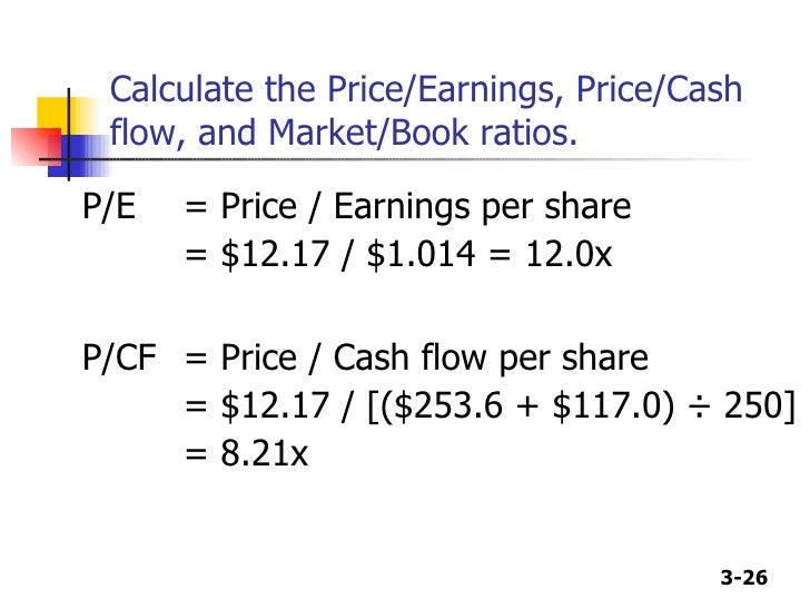 how to calculate cash ratio