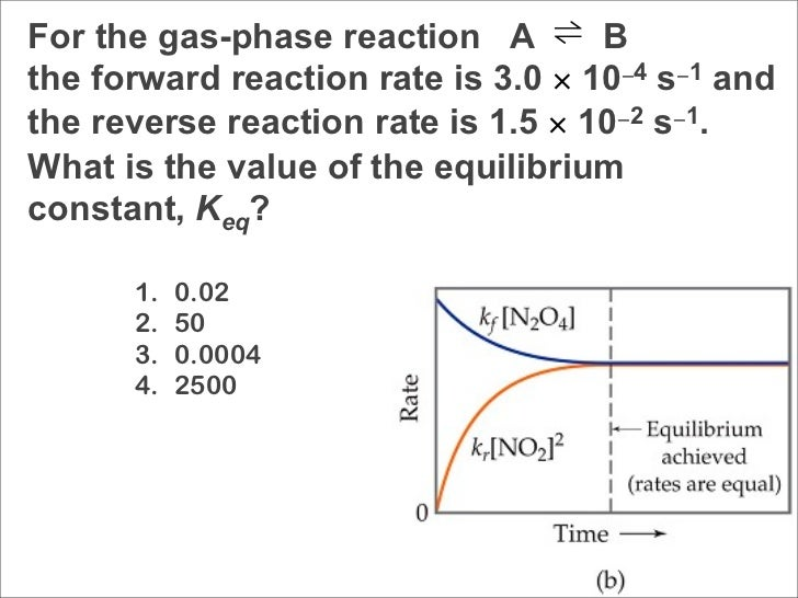 Chapter 15 lecture chemical equilibrium for Delta s table chemistry
