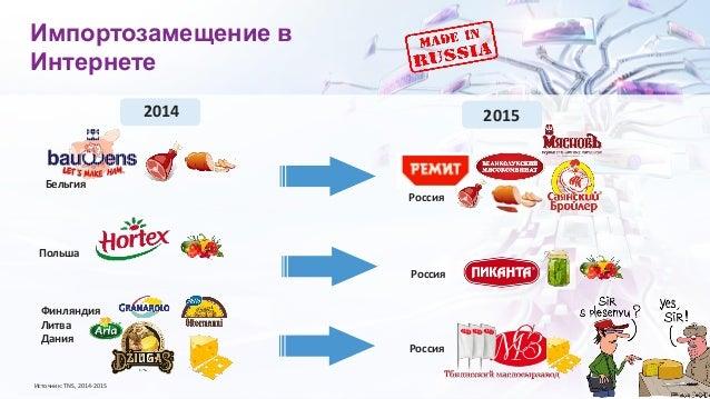 Импортозамещение в Интернете Польша Россия Источник: TNS, 2014-2015 Россия Бельгия 2014 2015 Финляндия Литва Дания Россия