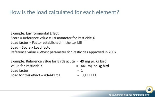 How is the load calculated for each element? Example: Environmental Effect Score = Reference value x 1/Parameter for Pesti...