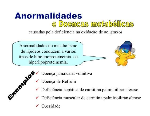 causadas pela deficiência na oxidação de ac. graxosAnormalidades no metabolismo  de lipídeos conduzem a váriostipos de hip...
