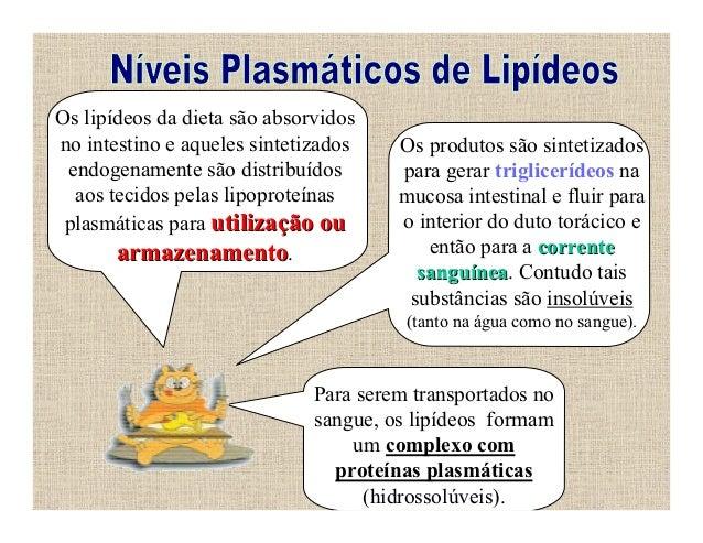 Os lipídeos da dieta são absorvidosno intestino e aqueles sintetizados    Os produtos são sintetizados endogenamente são d...