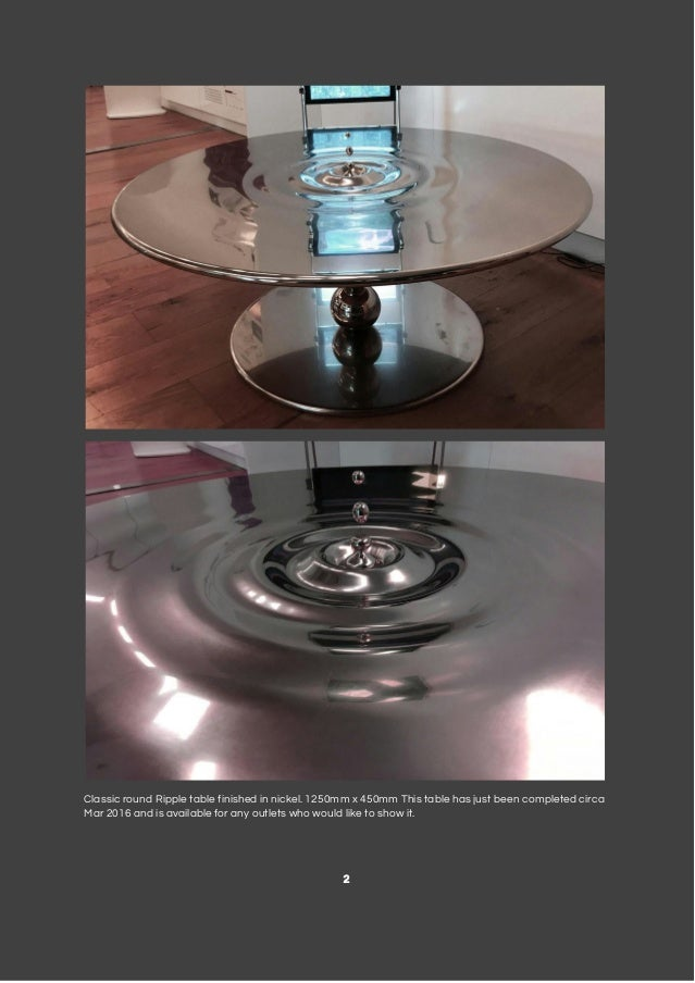 1; 2. Classic Round Ripple Table ... Awesome Ideas