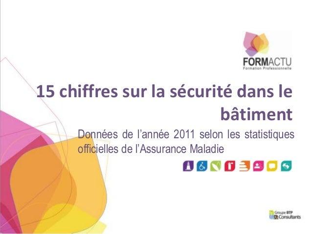 Données de l'année 2011 selon les statistiques officielles de l'Assurance Maladie 15 chiffres sur la sécurité dans le bâti...