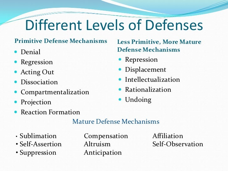 15 Common Defense Mechanisms