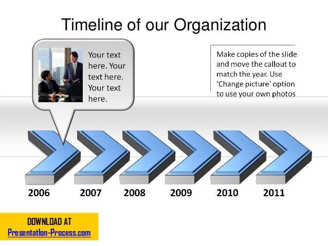 Timeline of our Organization DOWNLOAD AT PresentatIon-Process.com