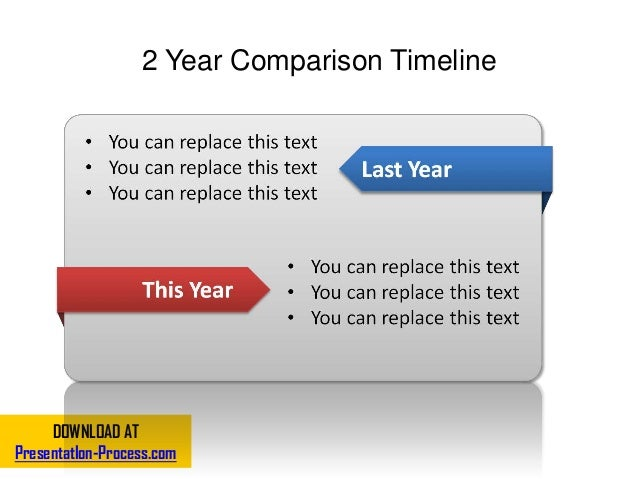 2 Year Comparison Timeline DOWNLOAD AT PresentatIon-Process.com