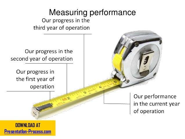 Measuring performance DOWNLOAD AT PresentatIon-Process.com