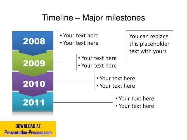 Timeline – Major milestones DOWNLOAD AT PresentatIon-Process.com