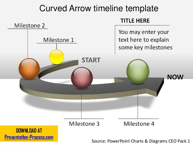 15 creative timelines for presentations 2 curved arrow timeline template toneelgroepblik Choice Image