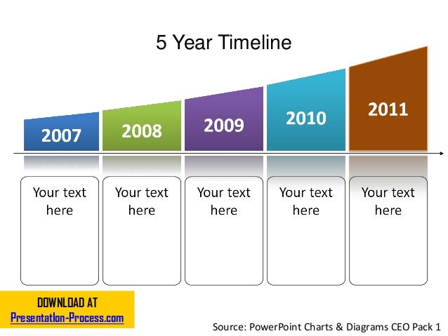15 creative timelines for presentations, Powerpoint templates
