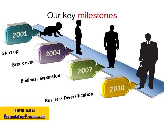Our key milestones DOWNLOAD AT PresentatIon-Process.com