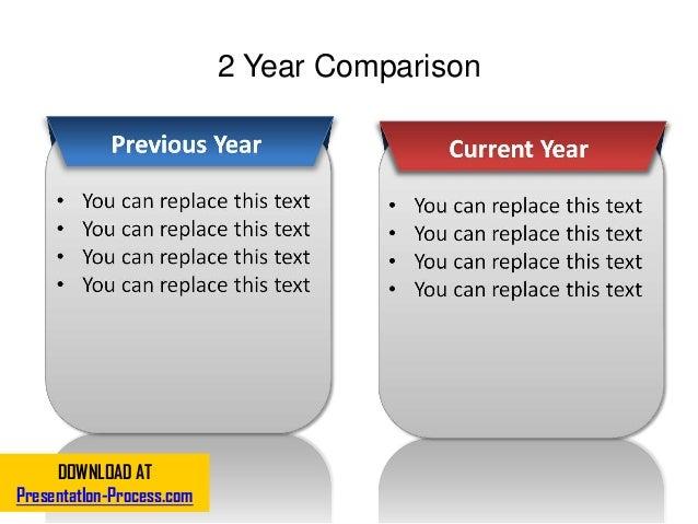 2 Year Comparison DOWNLOAD AT PresentatIon-Process.com