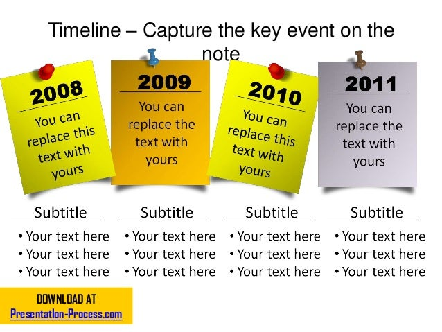 Creative Timelines For Presentations