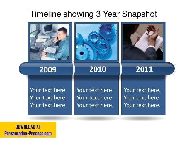 Timeline showing 3 Year Snapshot DOWNLOAD AT PresentatIon-Process.com