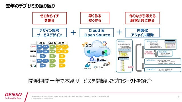 【15-D-2】デンソーのMaaS開発~アジャイル開発で顧客との協調・チームビルディング・実装概要~ Slide 3