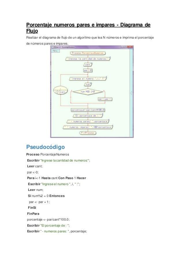 15diagramas de flujo 16 porcentaje numeros pares e impares diagrama de flujo ccuart Gallery