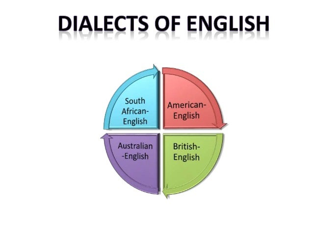dialect with english