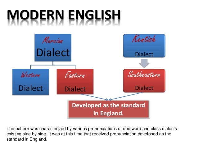 standard english dialect vs non standard dialect According to the american heritage dictionary of the english language, a dialect is the problem with this definition is that it implies that there is some sort of standard language from which all my definition of a dialect is simply this: a variation of a given language spoken in a particular place or by.