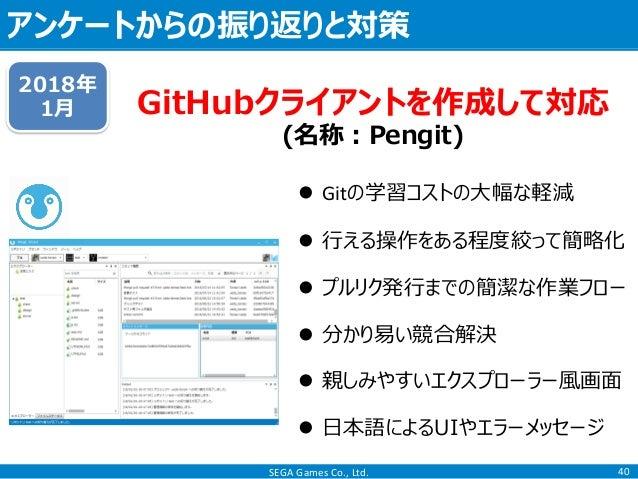 SEGA Games Co., Ltd. アンケートからの振り返りと対策 40 GitHubクライアントを作成して対応 (名称:Pengit) 2018年 1月  Gitの学習コストの大幅な軽減  行える操作をある程度絞って簡略化  プル...