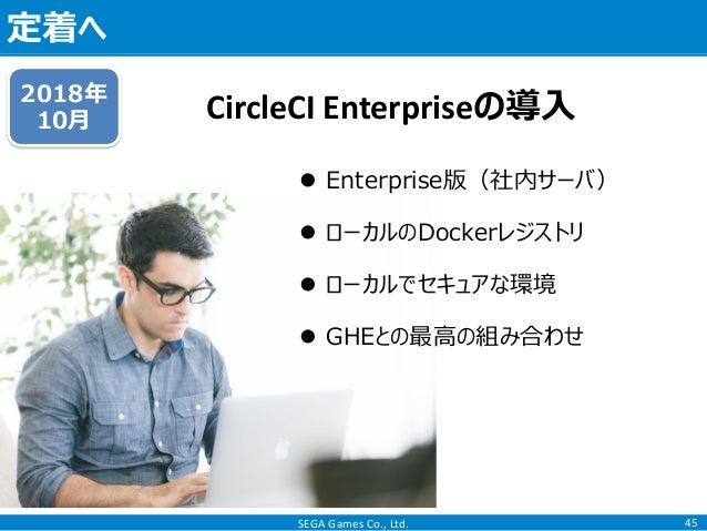 SEGA Games Co., Ltd. 定着へ 45 CircleCI Enterpriseの導入2018年 10月  Enterprise版(社内サーバ)  ローカルのDockerレジストリ  ローカルでセキュアな環境  GHEとの...
