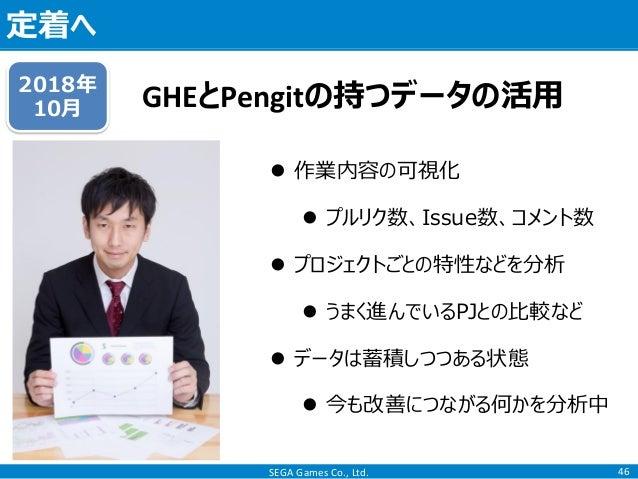 SEGA Games Co., Ltd. 定着へ 46 GHEとPengitの持つデータの活用2018年 10月  作業内容の可視化  プルリク数、Issue数、コメント数  プロジェクトごとの特性などを分析  うまく進んでいるPJとの...