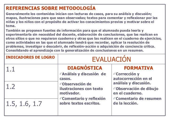 REFERENCIAS SOBRE METODOLOGÍA Generalmente los contenidos inician con lecturas de casos, para su análisis y discusión; map...