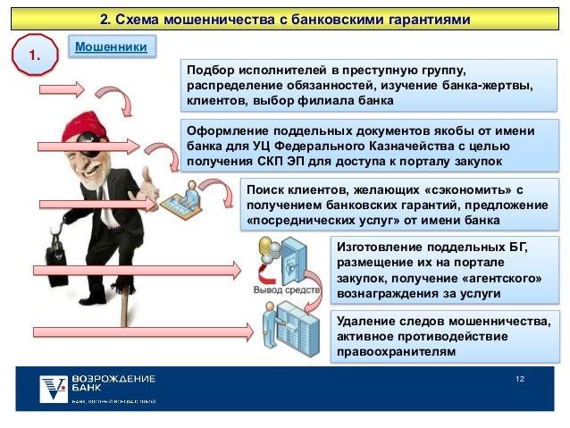 Схема мошенничества с