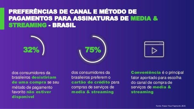 PREFERÊNCIAS DE CANAL E MÉTODO DE PAGAMENTOS PARA ASSINATURAS DE MEDIA & STREAMING - BRASIL Fonte: Power Your Payments 202...