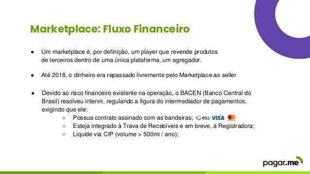 Marketplace: Fluxo Financeiro ● Um marketplace é, por definição, um player que revende produtos de terceiros dentro de uma...